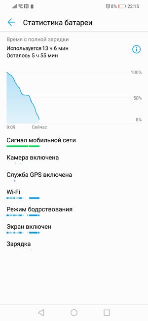 Батарея Huawei Nova 3