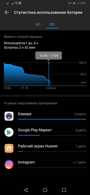 Аккумулятор Huawei Mate 20 Pro