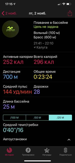 Статистика плавания с Apple Watch Series 4 в приложении Активность на iPhone