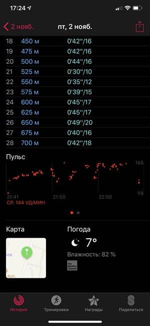 Расширенная статистика плавания с Apple Watch Series 4 в приложении Активность на iPhone, включая место и погодные условия