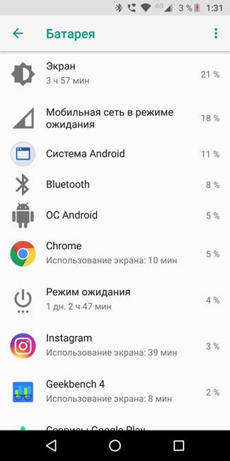 Время автономной работы Motorola Moto G6