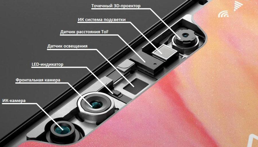 Разблокировка по лицу Xiaomi Mi8 Pro