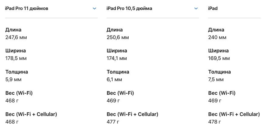 Габариты Apple iPad Pro 11