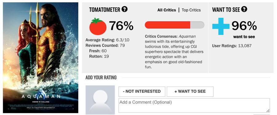 Рейтинг фильма Аквамен на RottenTomatoes