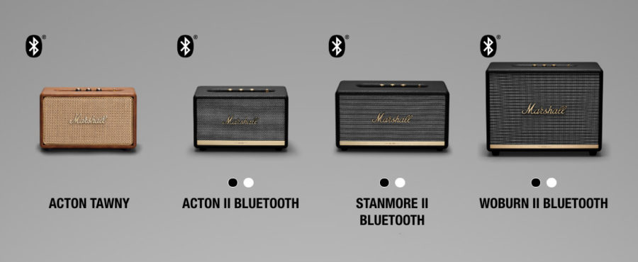 Коллекция колонок Marshall bluetooth speakers 2019