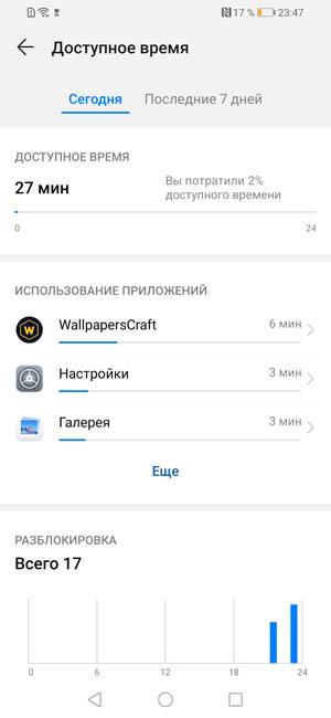 EMUI 9 теперь собирает расширенную статистику использования смартфона-