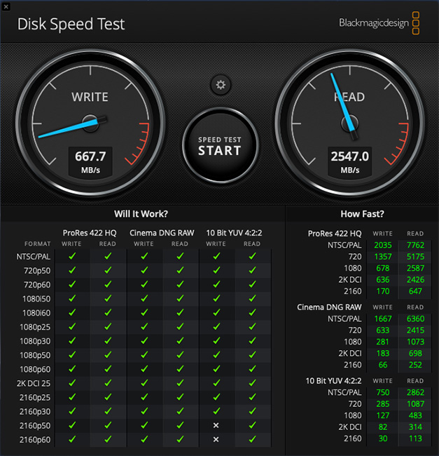 SpeedTest Mac mini 2018