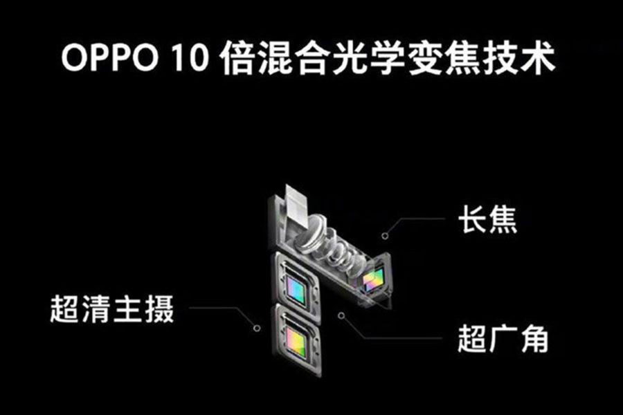 Новая камера Oppo