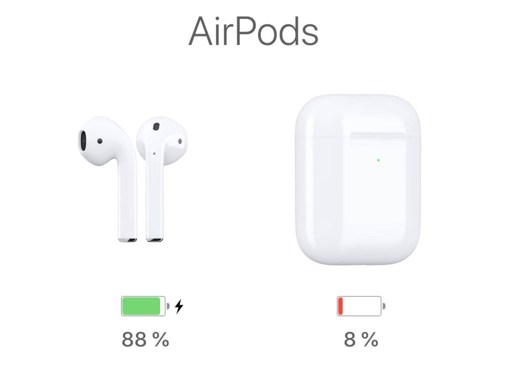 Индикатор зарядки AirPods 2