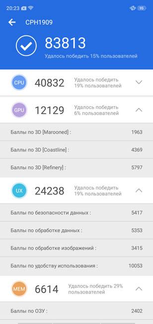 Тест Oppo A5s в AnTuTu