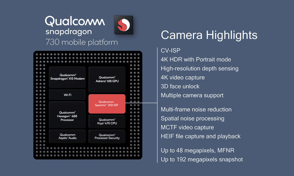 Qualcomm Spectra 350 ISP