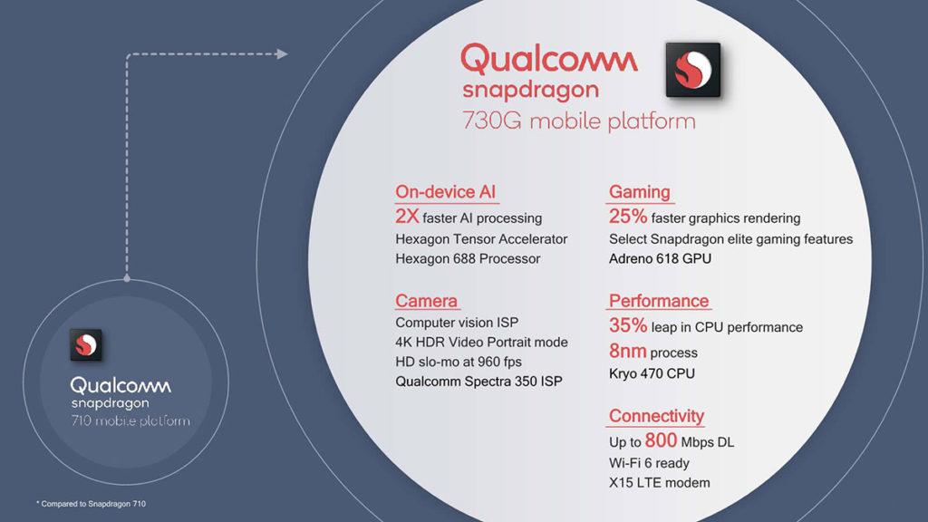 Qualcomm Snapdragon 730 Характеристики