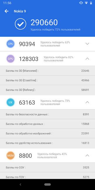 Nokia 9 PureView AnTuTu