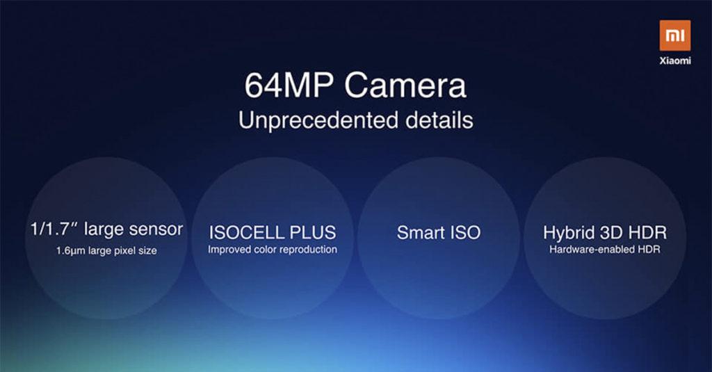 Характеристики Samsung GW1 64 Мп