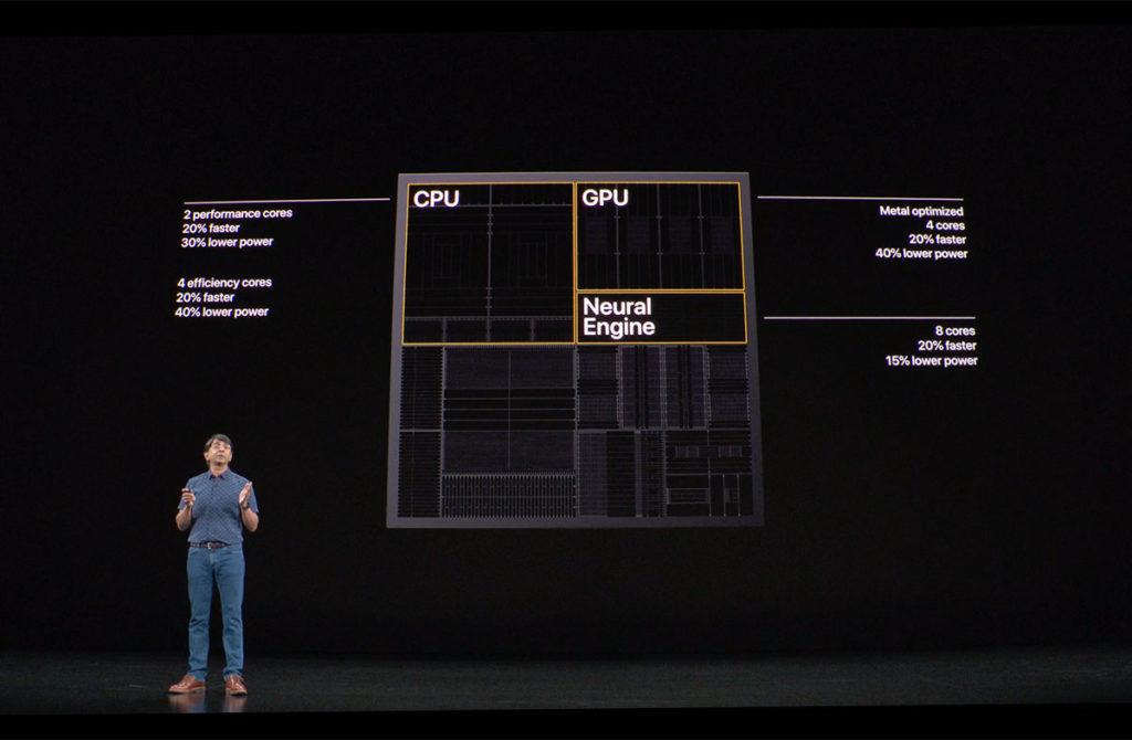 Процессор A13 Bionic iPhone 11 Pro