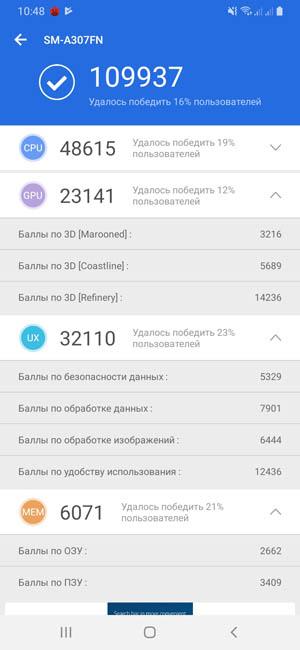 Samsung Galaxy A30s тест AnTuTu