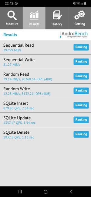 Samsung Galaxy A30s Androbench Скорость чтения памяти
