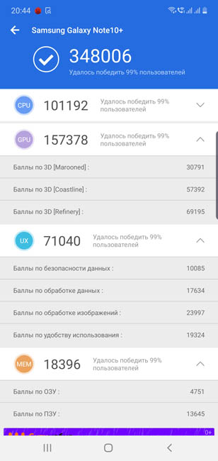 Samsung Galaxy Note 10 plus AnTuTu Benchmark