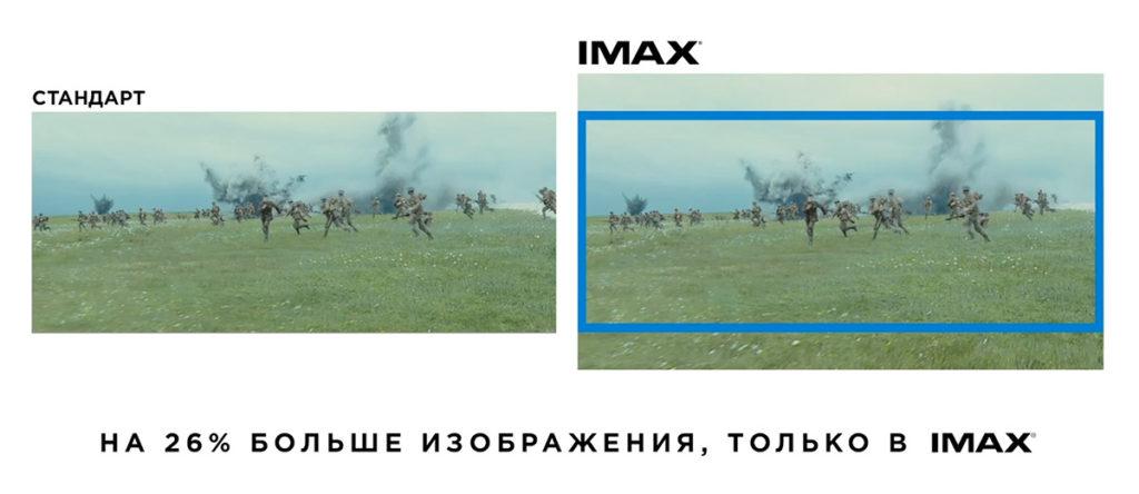 Картинка в IMAX на 26% больше
