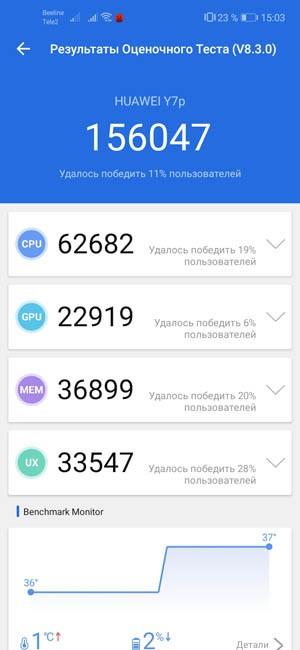 Huawei P40 lite E Antutu benchMark