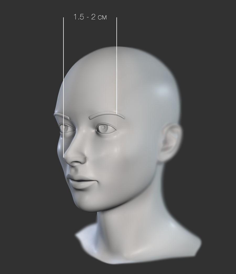 Светосила f/1.4