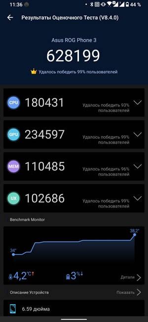 ASUS ROG Phone 3 AnTuTu