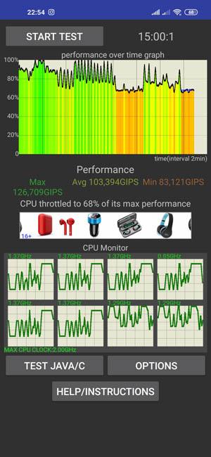 Redmi Note 9 CPU throttling test