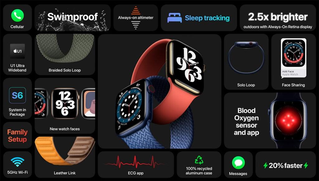 Apple Watch Seires 6 все новый функции