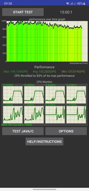 CPU Throttling Test Samsung Galaxy Note 20 Ultra