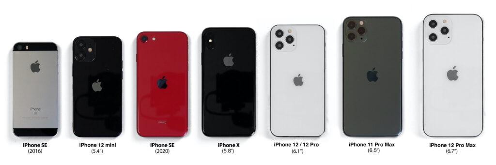 Размеры iPhone 12