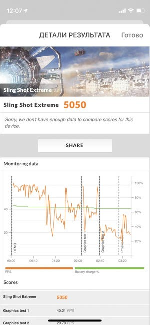 iPhone 12 mini 3D Mark Sling Shot
