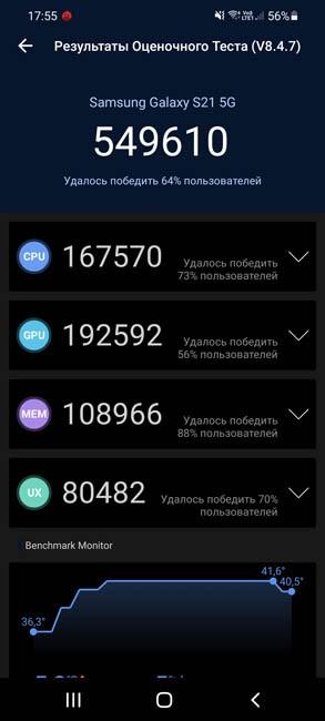 Samsung Galaxy S21 AnTuTu