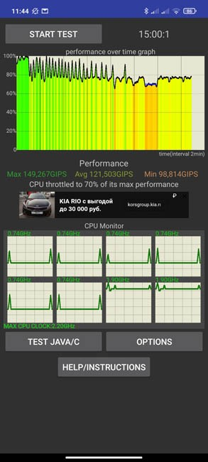 Redmi Note 10 CPU Throttling Test