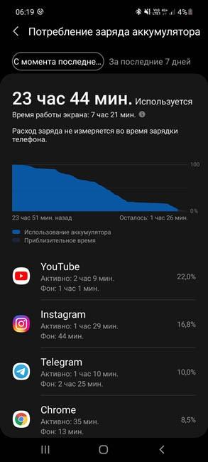 Samsung Galaxy A52 автономность