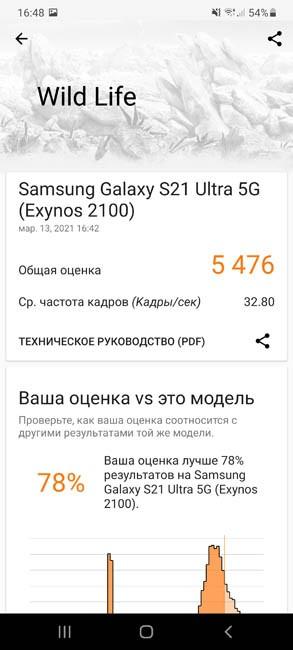 Samsung Galaxy S21 Ultra 3DMark
