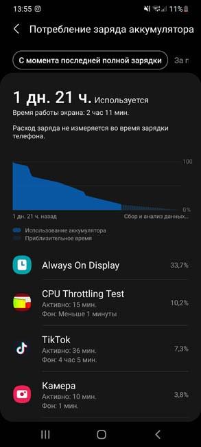 Samsung Galaxy S21 Ultra аккумулятор автономность