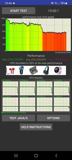 Samsung Galaxy S21 Ultra Throttling Test