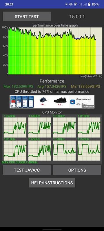 Vivo V21 CPU Throttling