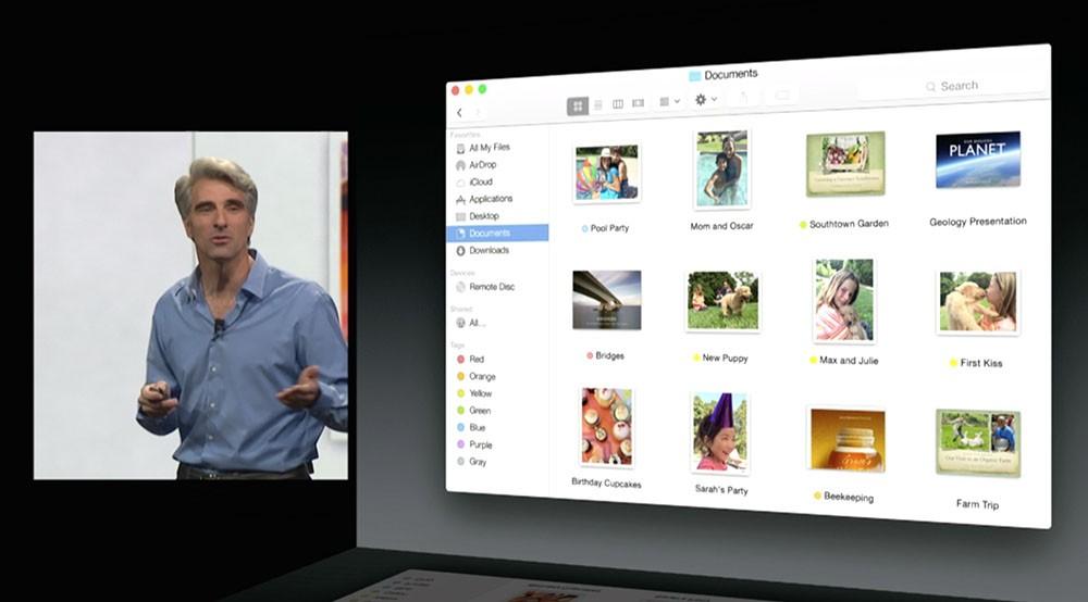 Интерфейс Mac OS X