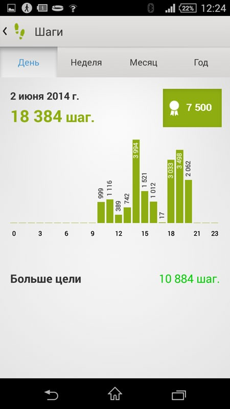 Количество шагов