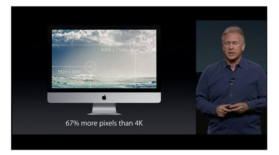 Разрешения iMac