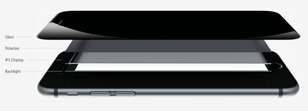Слои экрана iPhone 6