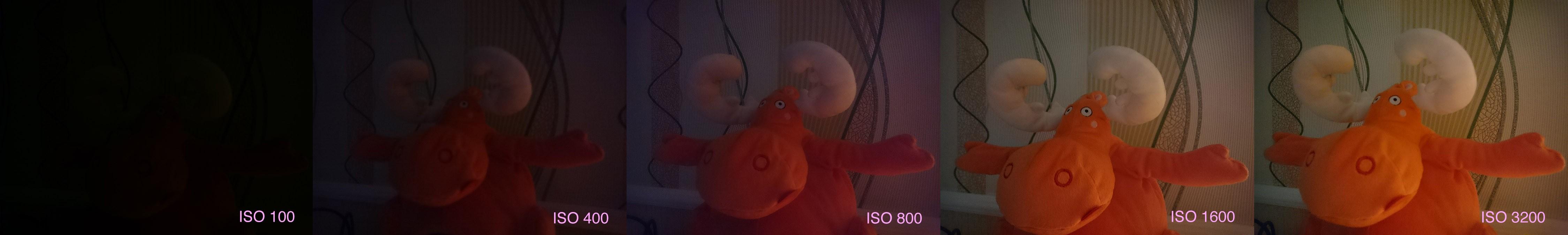Тест ISO