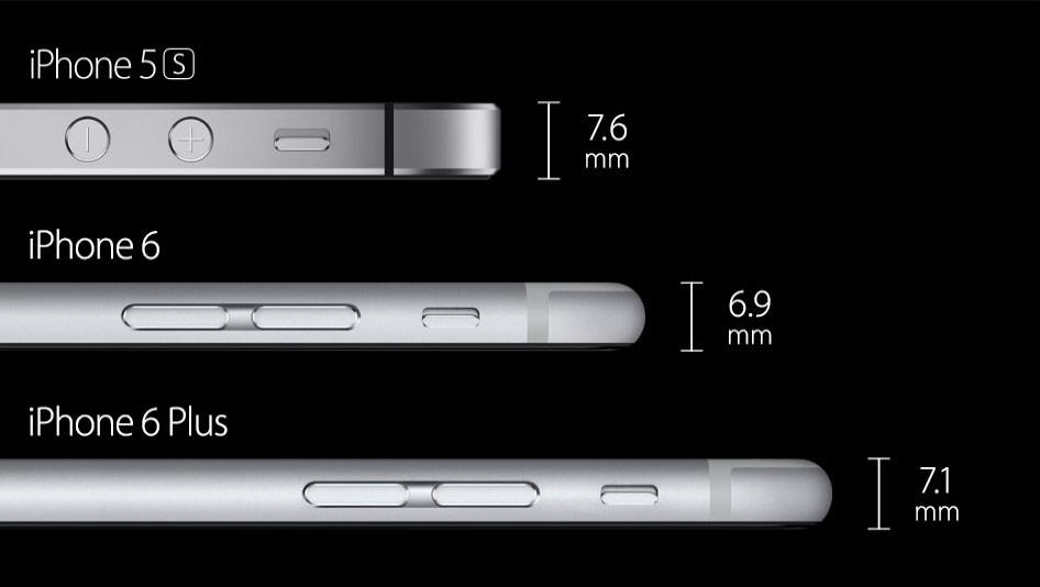 Толщина iPhone 6