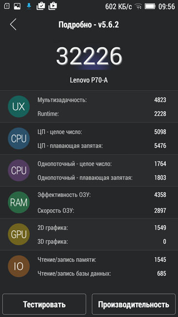 Очки в AnTuTu и Lenovo P70