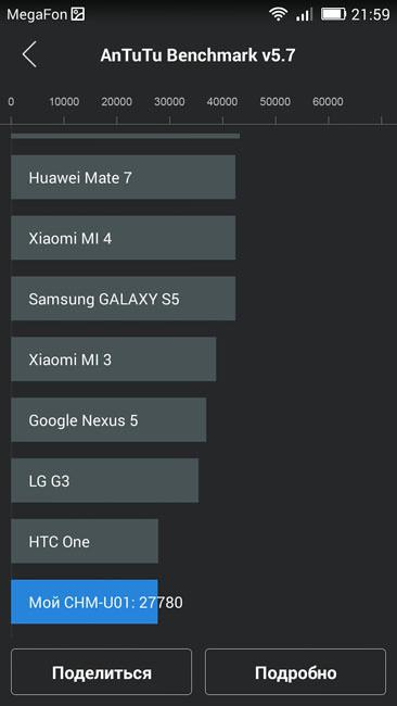 AnTuTu Huawei Honor 4C