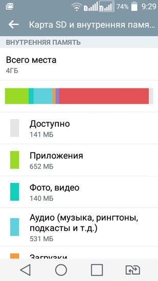 Как сделать iphone модемом wi fi