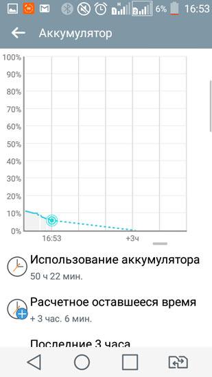Расход заряда аккумулятора