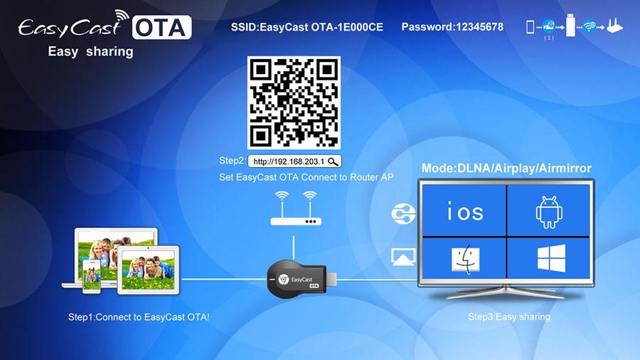 Инструкция по настройке EasyCast OTA