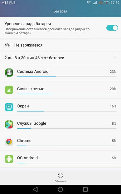 Расход энергии батареей Huawei MediaPad X2